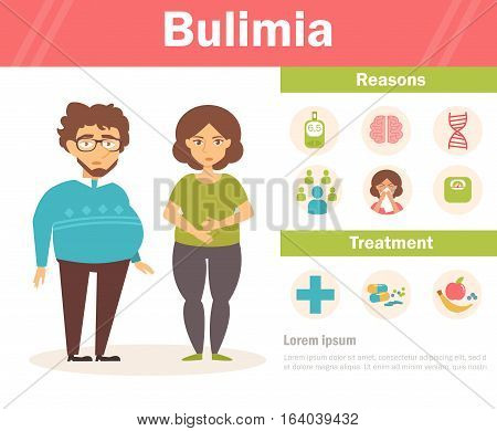 Bulimia. Fat man and woman. Vector. Cartoon. Isolated. Flat. Illustration for websites brochures magazines Medicine