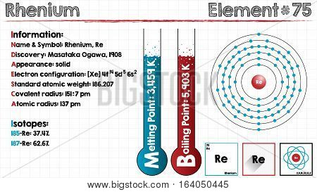 Large and detailed infographic of the element of Rhenium.