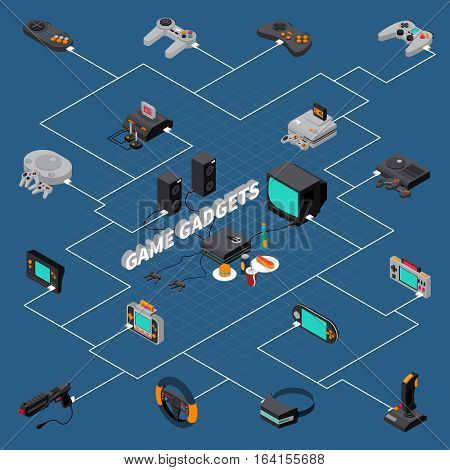 Game gadgets isometric flowchart with console tv joystick gamepad loudspeakers virtual mask gun steering wheel vector illustration