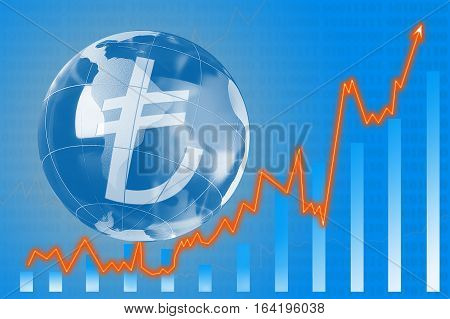 The Concept Of Value Growth Lira .financial Chart Of Currency Value