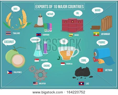 Vectors illustration of Asian export product graphic