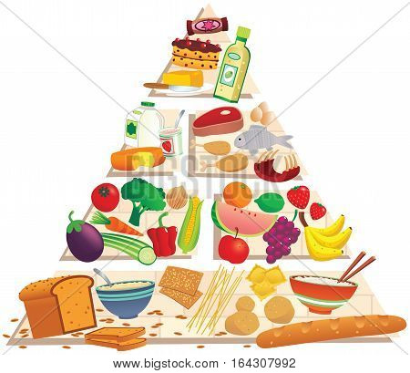 An illustration of a food pyramid including all the food groups.