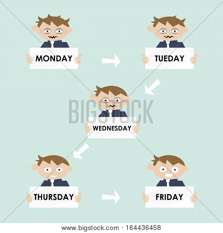 Funny Cartoon Character.Avatar userpics of Emotions.Variety of emotions office worker.Office Worker's Emotions from Monday to Friday.Vector Illustration