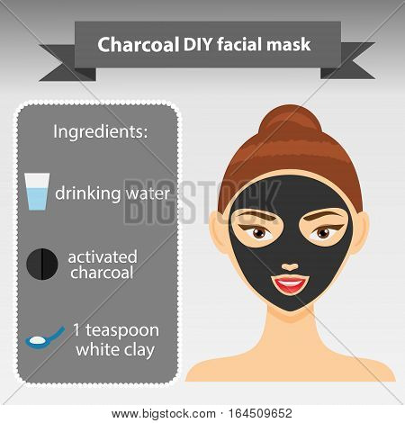 Young woman with facial mask. Vector illustration. Recipe of cleaning charcoal and clay mask. Beauty infographics