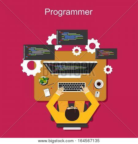 Programmer illustration. Flat design illustration concepts for coding,  programming, application developement