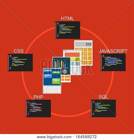 Web application development concept. Flat design illustration concepts for website programming.