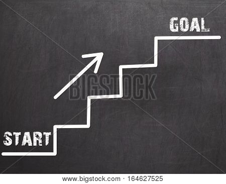 The Start and Goal - Business chalkboard concept