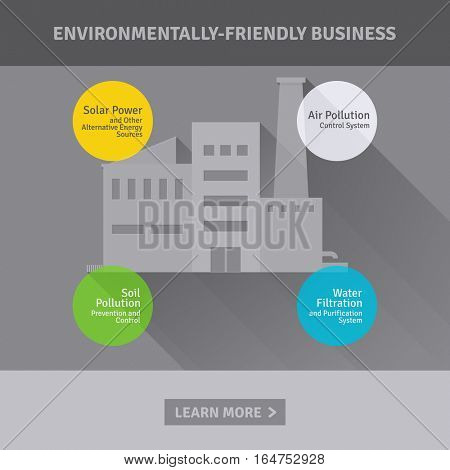 Concept of environmentally-friendly industrial factory