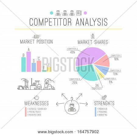 Competitor Analysis  Infographics In Thin Line Style