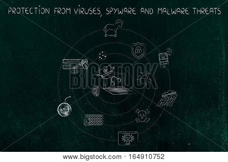 Laptop With Police Hat And Handcuffs With Cyber Threats Icons