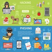 Cyber Crime horizontal Banners theme hacking and phishing with flat Icons Hacker, virus, spam. vector illustration. infographics poster