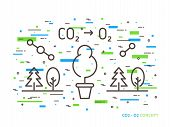 CO2 carbon dioxide to O2 oxygen linear vector illustration with trees forest plant atom molecule. Natural ecology ecological oxygen creative graphic concept. poster
