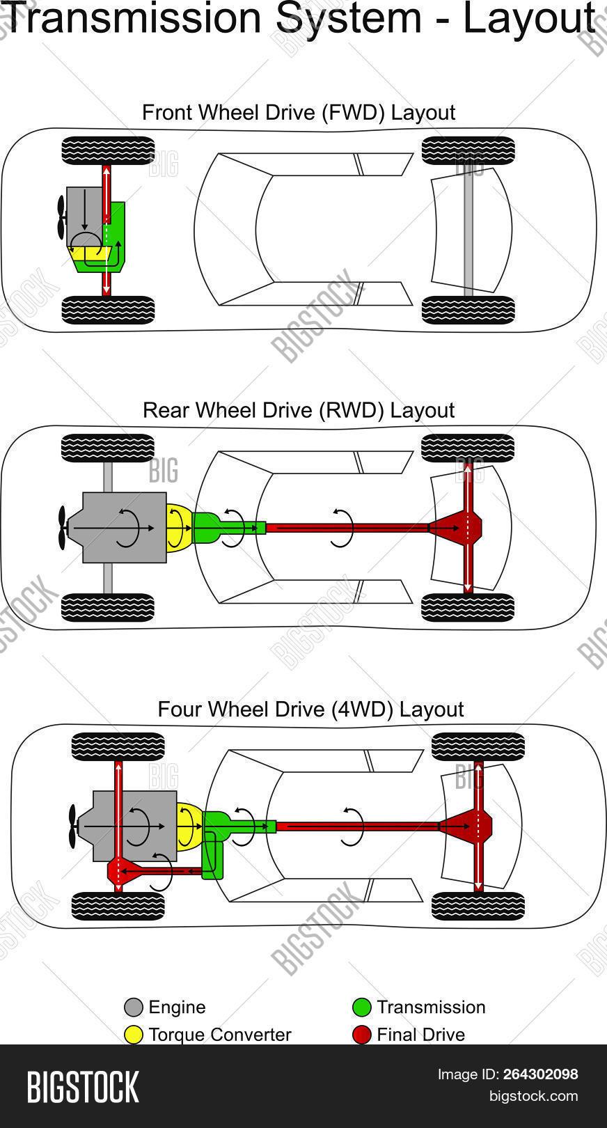 Car Transmission Vector Photo Free Trial Bigstock
