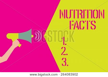 Word writing text Nutrition Facts. Business concept for Detailed information about the nutrients of the food poster