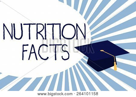 Text sign showing Nutrition Facts. Conceptual photo Detailed information about the nutrients of the food poster