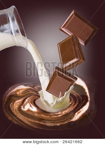 chocolate & milk