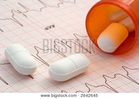 Heart Medication