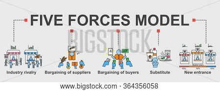 Header Banner Of Five Forces Model Strategies To Analyze Weakness And Strengths Of Business From Mai