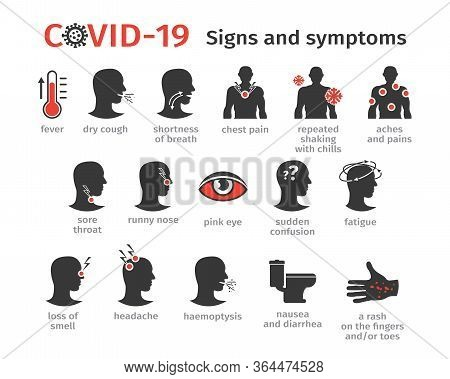 New Symptoms Of The Coronovirus Covid-19. Vector Illustration, Icons. The Danger Of The Virus To Hum