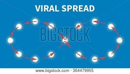 Global Coronavirus Covid-19. Virus Strains Circulate. Coronavirus White Cells. Red Arrows Indicate E