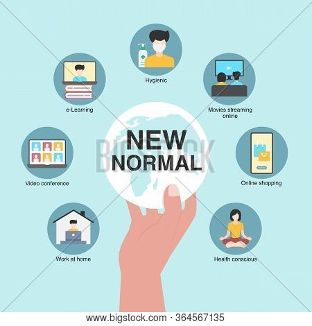 New Normal Lifestye Concept. After The Coronavirus Or Covid-19 Causing The Way Of Life Of Humans To