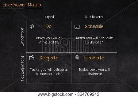 Eisenhower Matrix, Urgent Important Matrix, Prioritize Task, Task Management, Project Management, Pr