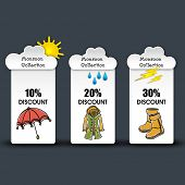 Monsoon offer and sale stickers, tags and labels. poster