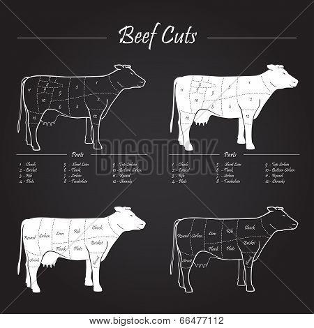 Beef Meat Cuts Scheme On Blackboard