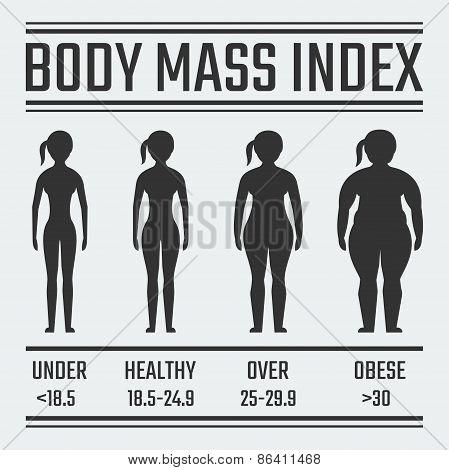 Body Mass Index Vector Illustration, Female Figure