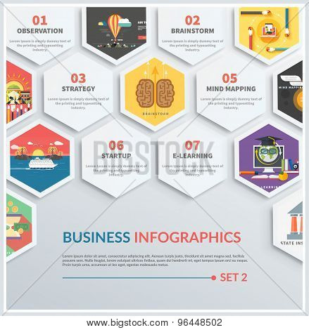 Infographic of brainstorm, strategy, start up