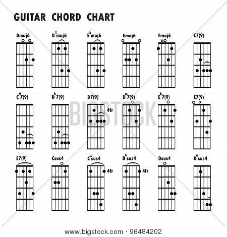 Set of music notes .Abstract musical background. Basic guitar chords tab guitar chordsmusic notesblack music noteicons set music note. Vector illustration poster