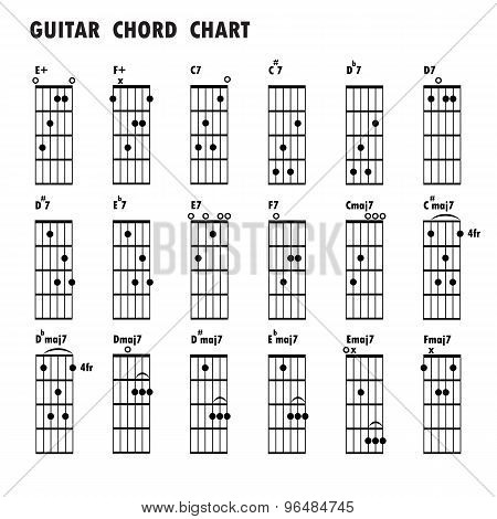 Set Of Music Notes .abstract Musical Background. Basic Guitar Chords ,tab Guitar Chords,music Notes,