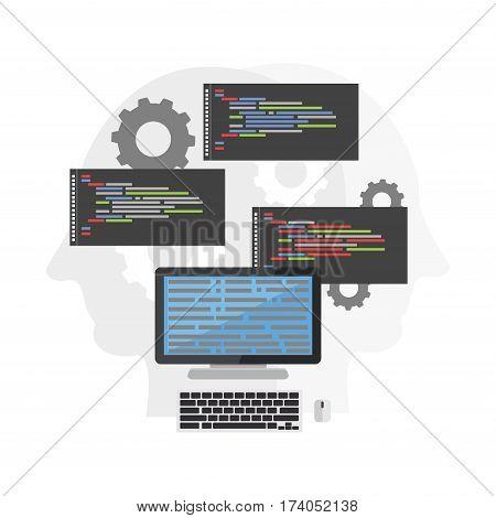Computer algorithm. Computer processing. Coding or programming