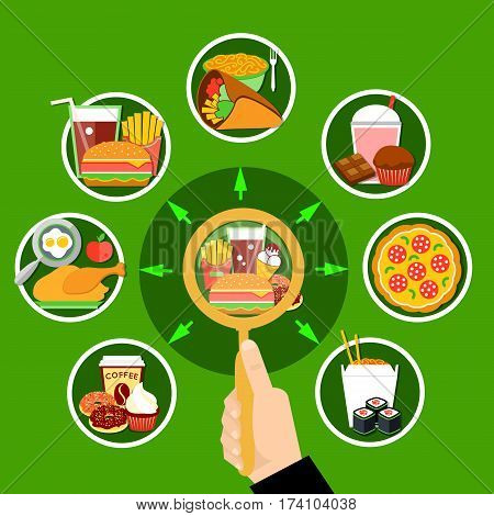 Fast food lunch meal online menu choices flat poster with french fry hamburger chicken and taco vector illustration