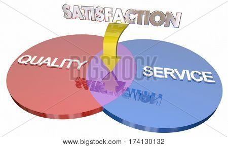 Quality Service Satisfaction Venn Diagram 3d Illustration