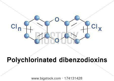 Polychlorinated dibenzodioxins are a group of polyhalogenated organic compounds that are significant environmental pollutants.
