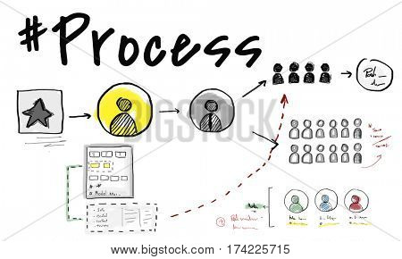 Process Network Workflow Teamwork Graph