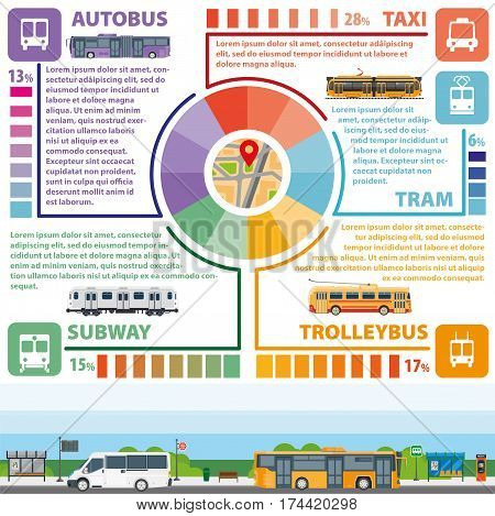 Passenger public transport infographics flat template and city transportation routes for bus, tram, subway metro, taxi and trolleybus. Vector preference, availability use or share diagrams and charts