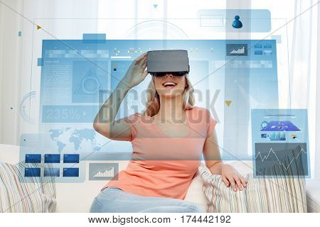 technology, augmented reality, cyberspace, entertainment and people concept - happy young woman with virtual headset or 3d glasses sitting on sofa at home and screen projection
