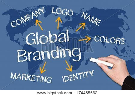 Global Branding - text with arrows on world map background