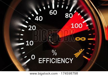 Efficiency Meter Concept high quality and high resolution digitally generated image