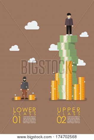 Social stratification gap infographic. Vector cartoon illustration