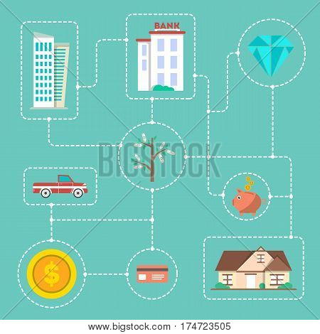 Investing in future infographic concept vector illustration. Flat design for smart investment in securities, commercial real estate, jewelry, bank deposits. Financial strategic management and planning