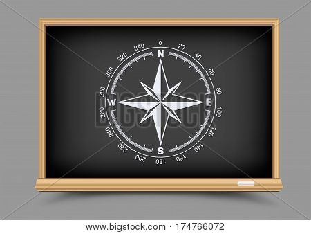 Studying blackboard with drawing compass wind rose world directions. Education lesson geography in school