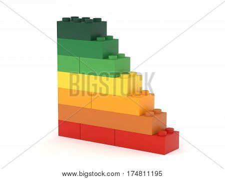 Toy bricks energy performance scale over white background. Part of a series.