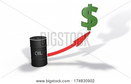 Oil Price Hiked, Concept 3D Render