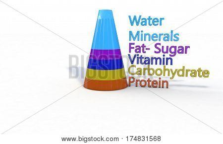 Background Of Essential Nutrients, 3D Render
