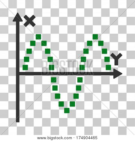 Sinusoid Plot icon. Vector illustration style is flat iconic bicolor symbol green and gray colors transparent background. Designed for web and software interfaces.