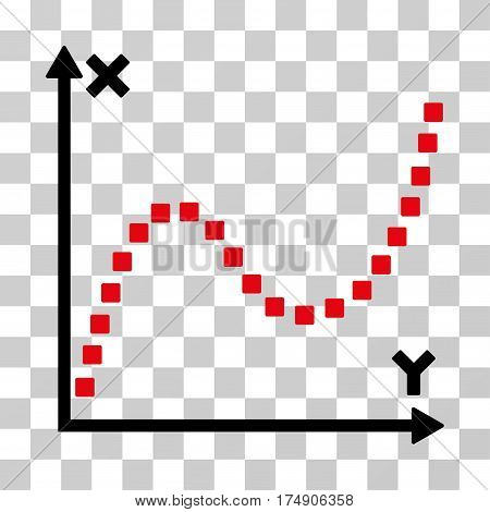 Dotted Plot icon. Vector illustration style is flat iconic bicolor symbol intensive red and black colors transparent background. Designed for web and software interfaces.