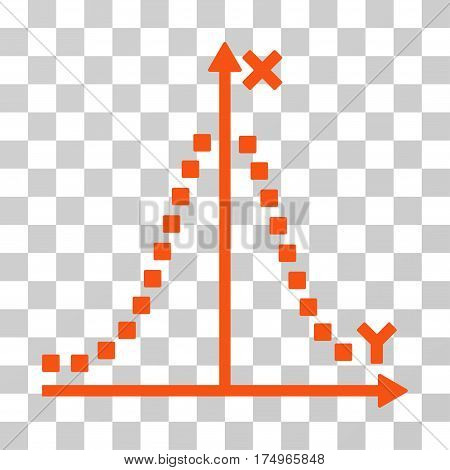 Gauss Plot icon. Vector illustration style is flat iconic symbol, orange color, transparent background. Designed for web and software interfaces.